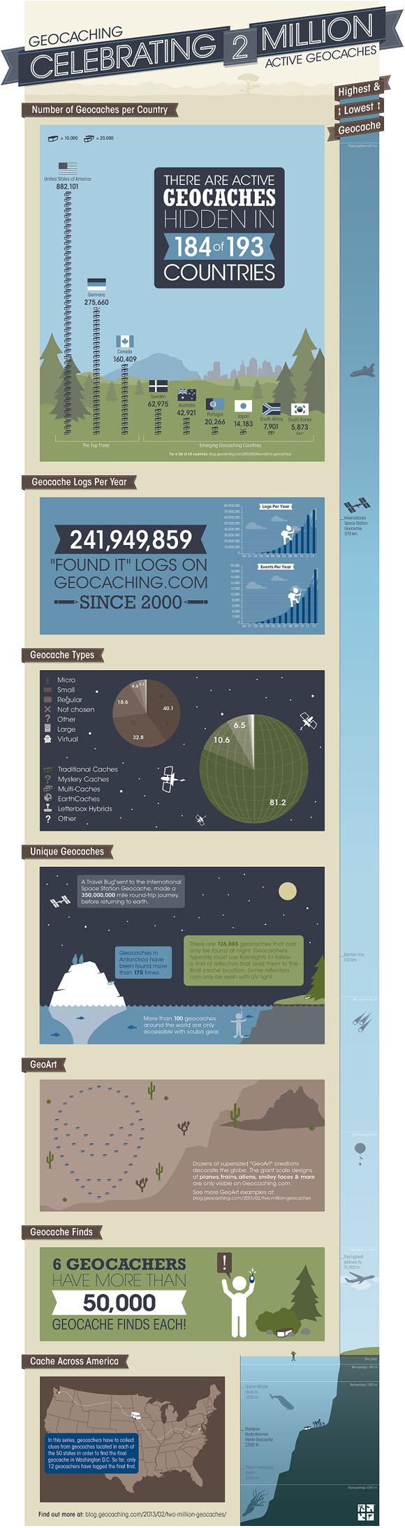 geocaching-infografik